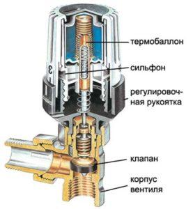устройство термостата радиаторного
